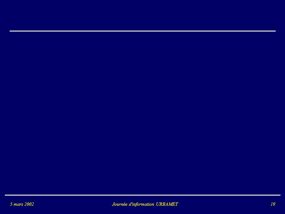 Journée d information URBAMET5 mars 200219