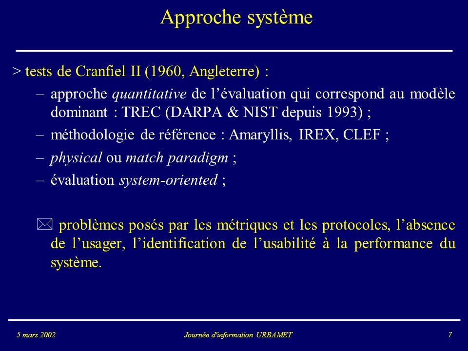 Journée d information URBAMET5 mars 200218 Éléments de bibliographie...