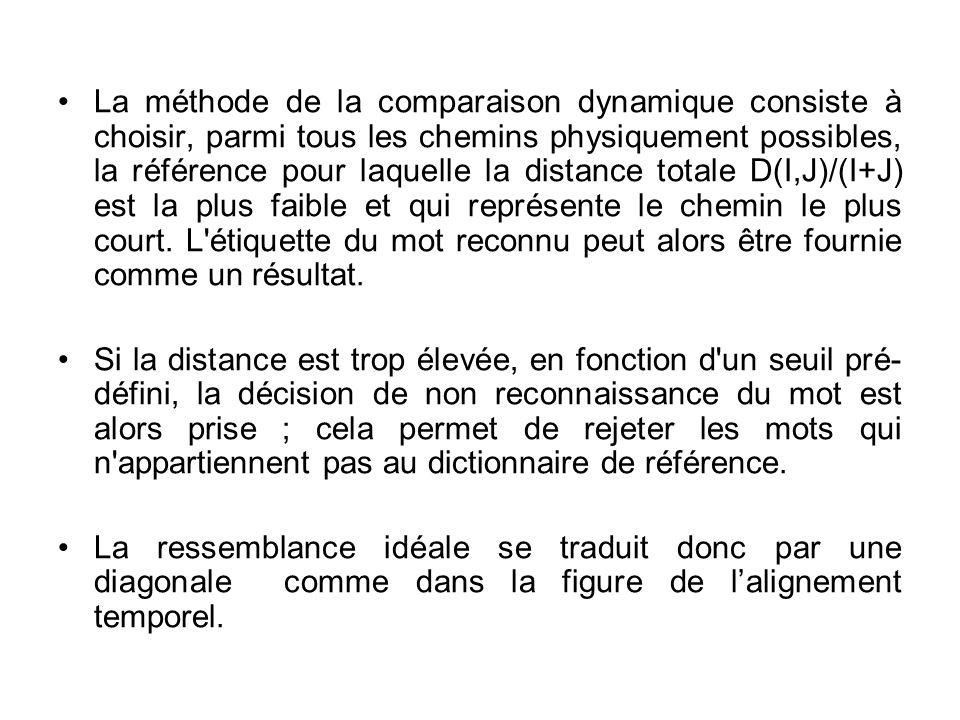 La méthode de la comparaison dynamique consiste à choisir, parmi tous les chemins physiquement possibles, la référence pour laquelle la distance totale D(I,J)/(I+J) est la plus faible et qui représente le chemin le plus court.