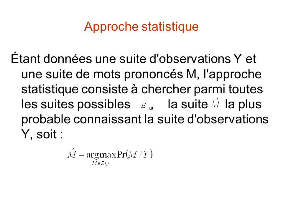 Approche statistique Étant données une suite d observations Y et une suite de mots prononcés M, l approche statistique consiste à chercher parmi toutes les suites possibles, la suite la plus probable connaissant la suite d observations Y, soit :