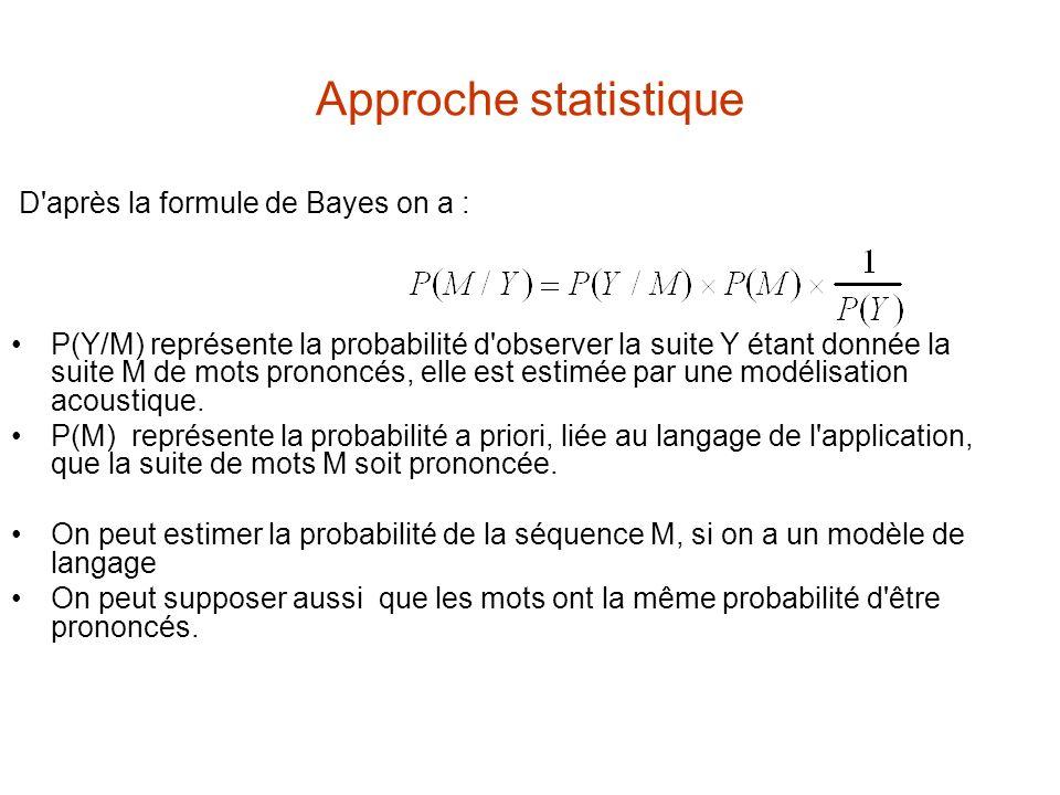Approche statistique D après la formule de Bayes on a : P(Y/M) représente la probabilité d observer la suite Y étant donnée la suite M de mots prononcés, elle est estimée par une modélisation acoustique.