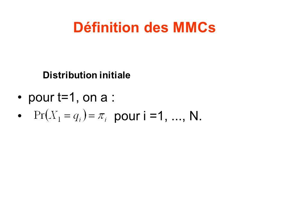 Définition des MMCs pour t=1, on a : pour i =1,..., N. Distribution initiale