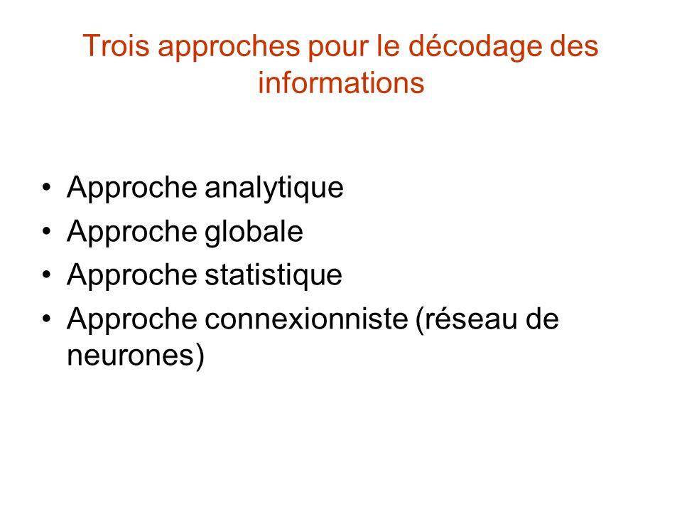 Trois approches pour le décodage des informations Approche analytique Approche globale Approche statistique Approche connexionniste (réseau de neurone