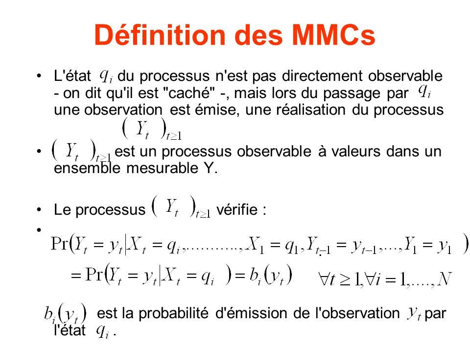 Définition des MMCs L état du processus n est pas directement observable - on dit qu il est caché -, mais lors du passage par une observation est émise, une réalisation du processus est un processus observable à valeurs dans un ensemble mesurable Y.