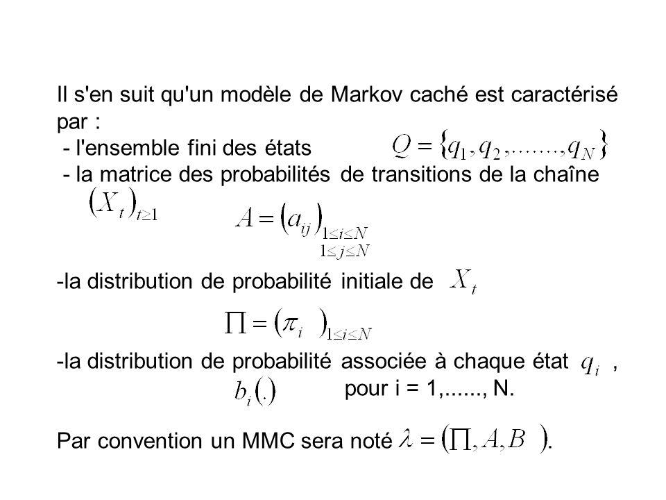 Il s en suit qu un modèle de Markov caché est caractérisé par : - l ensemble fini des états - la matrice des probabilités de transitions de la chaîne -la distribution de probabilité initiale de -la distribution de probabilité associée à chaque état, pour i = 1,......, N.