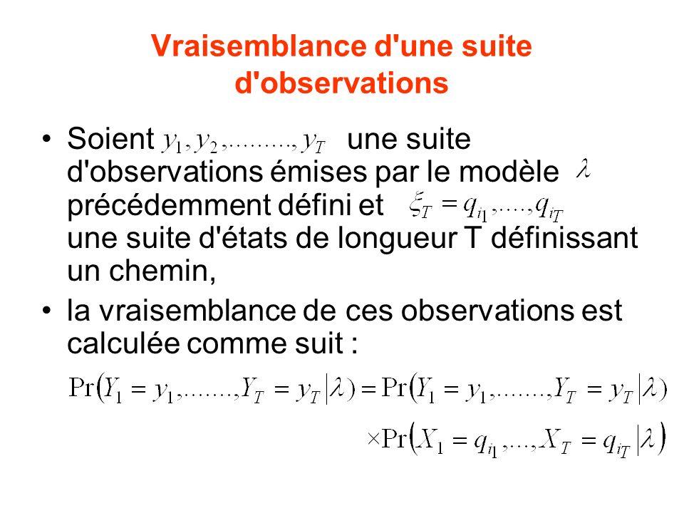 Vraisemblance d une suite d observations Soient une suite d observations émises par le modèle précédemment défini et une suite d états de longueur T définissant un chemin, la vraisemblance de ces observations est calculée comme suit :