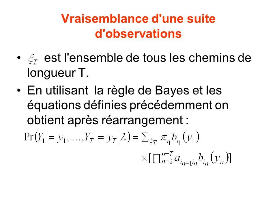 Vraisemblance d'une suite d'observations est l'ensemble de tous les chemins de longueur T. En utilisant la règle de Bayes et les équations définies pr