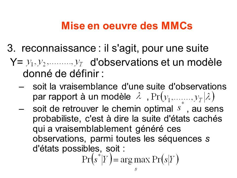 3. reconnaissance : il s'agit, pour une suite Y= d'observations et un modèle donné de définir : –soit la vraisemblance d'une suite d'observations par
