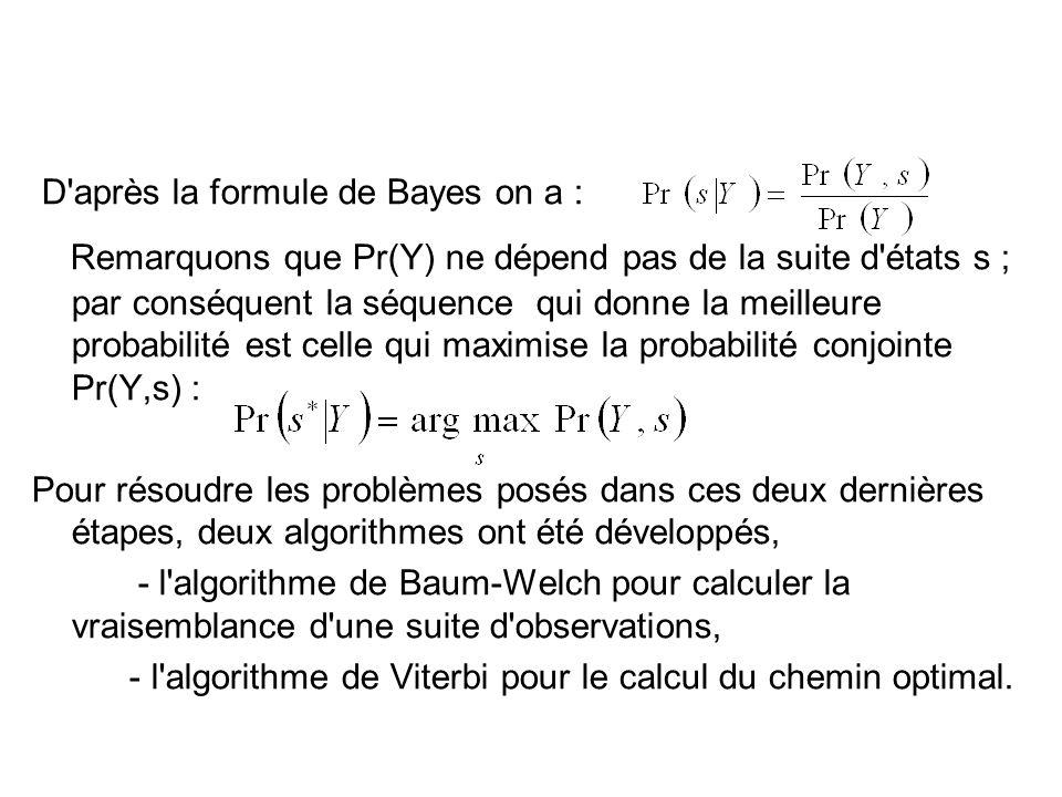 D après la formule de Bayes on a : Remarquons que Pr(Y) ne dépend pas de la suite d états s ; par conséquent la séquence qui donne la meilleure probabilité est celle qui maximise la probabilité conjointe Pr(Y,s) : Pour résoudre les problèmes posés dans ces deux dernières étapes, deux algorithmes ont été développés, - l algorithme de Baum-Welch pour calculer la vraisemblance d une suite d observations, - l algorithme de Viterbi pour le calcul du chemin optimal.