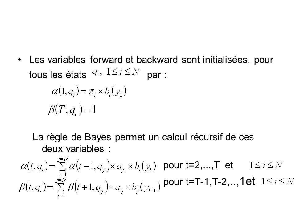 Les variables forward et backward sont initialisées, pour tous les états par : La règle de Bayes permet un calcul récursif de ces deux variables : pour t=2,...,T et pour t=T-1,T-2,..,1et