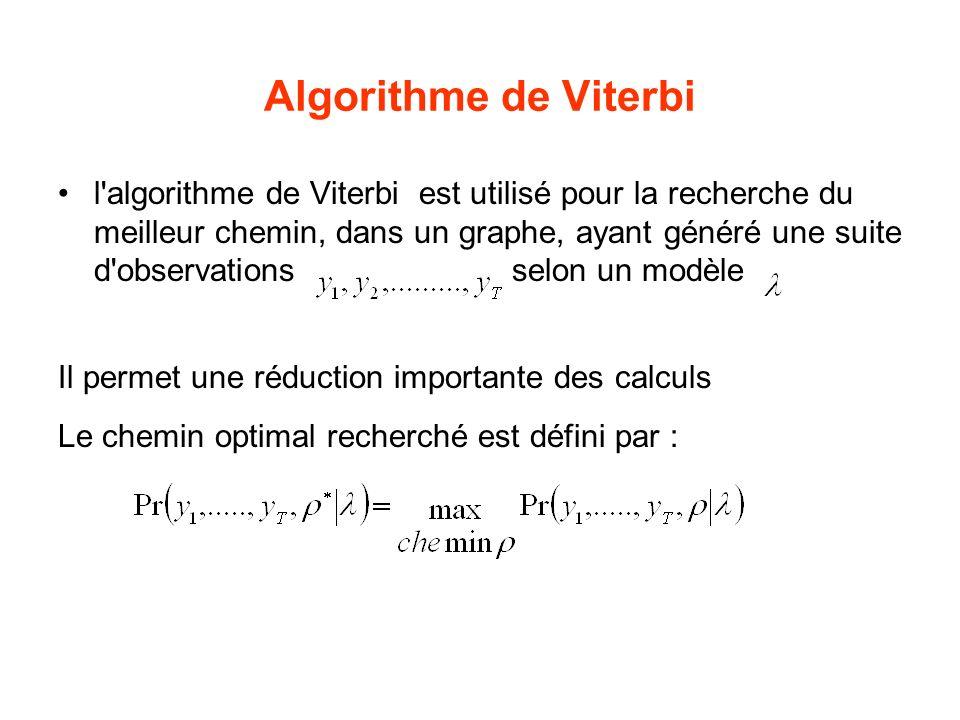 Algorithme de Viterbi l algorithme de Viterbi est utilisé pour la recherche du meilleur chemin, dans un graphe, ayant généré une suite d observations selon un modèle Il permet une réduction importante des calculs Le chemin optimal recherché est défini par :