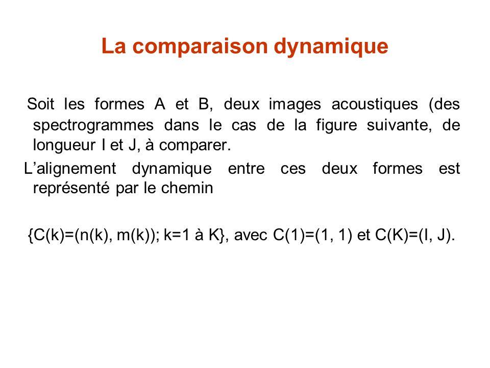 La comparaison dynamique Soit les formes A et B, deux images acoustiques (des spectrogrammes dans le cas de la figure suivante, de longueur I et J, à comparer.