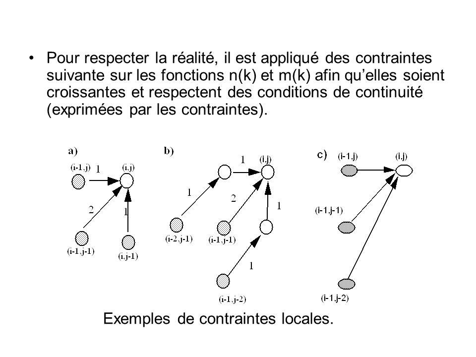 Pour respecter la réalité, il est appliqué des contraintes suivante sur les fonctions n(k) et m(k) afin quelles soient croissantes et respectent des conditions de continuité (exprimées par les contraintes).