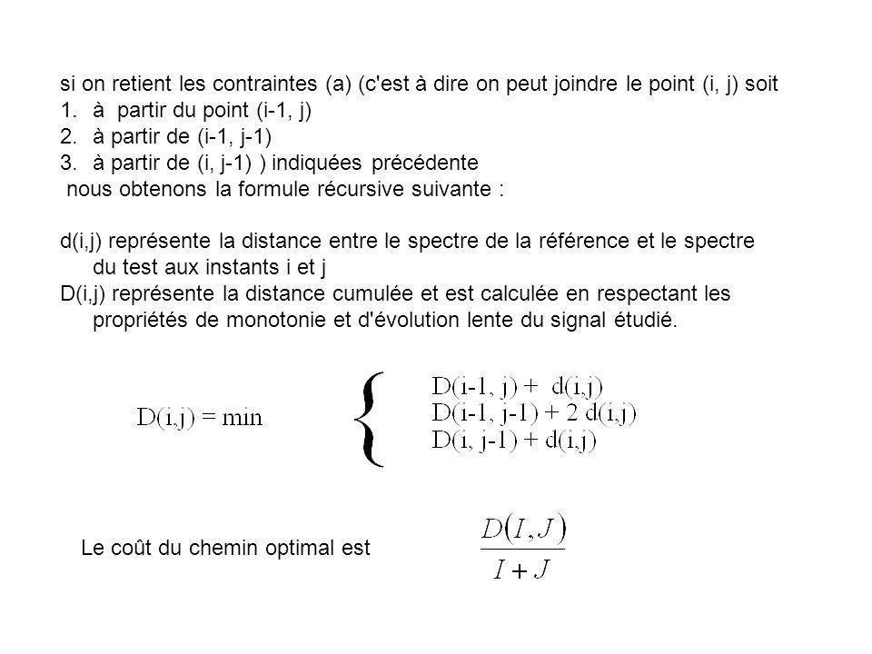 si on retient les contraintes (a) (c est à dire on peut joindre le point (i, j) soit 1.à partir du point (i-1, j) 2.à partir de (i-1, j-1) 3.à partir de (i, j-1) ) indiquées précédente nous obtenons la formule récursive suivante : d(i,j) représente la distance entre le spectre de la référence et le spectre du test aux instants i et j D(i,j) représente la distance cumulée et est calculée en respectant les propriétés de monotonie et d évolution lente du signal étudié.