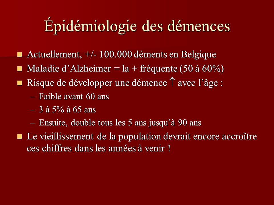 Actuellement, +/- 100.000 déments en Belgique Actuellement, +/- 100.000 déments en Belgique Maladie dAlzheimer = la + fréquente (50 à 60%) Maladie dAl
