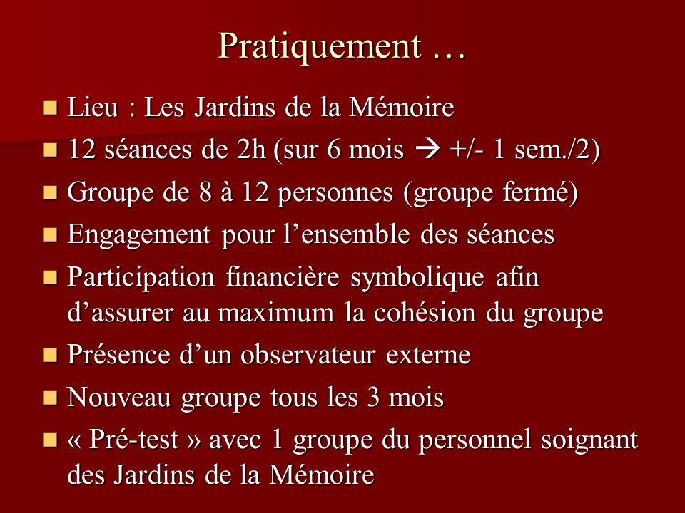 Lieu : Les Jardins de la Mémoire Lieu : Les Jardins de la Mémoire 12 séances de 2h (sur 6 mois +/- 1 sem./2) 12 séances de 2h (sur 6 mois +/- 1 sem./2