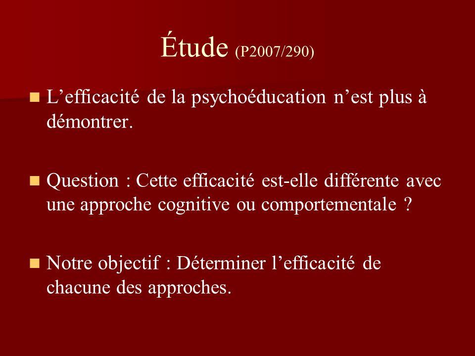 Étude (P2007/290) Lefficacité de la psychoéducation nest plus à démontrer. Question : Cette efficacité est-elle différente avec une approche cognitive