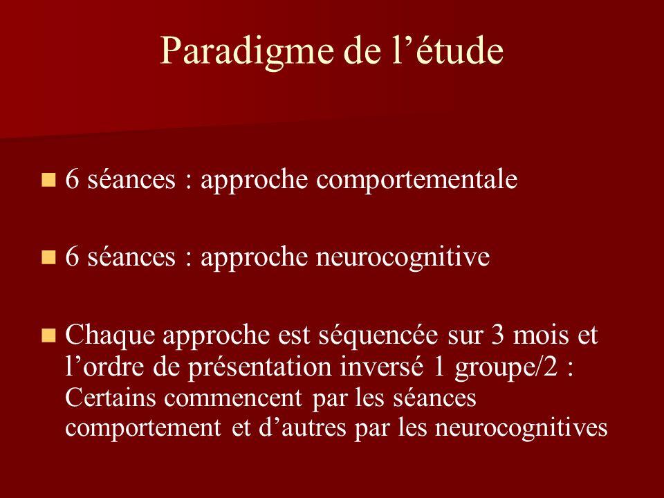 Paradigme de létude 6 séances : approche comportementale 6 séances : approche neurocognitive Chaque approche est séquencée sur 3 mois et lordre de pré