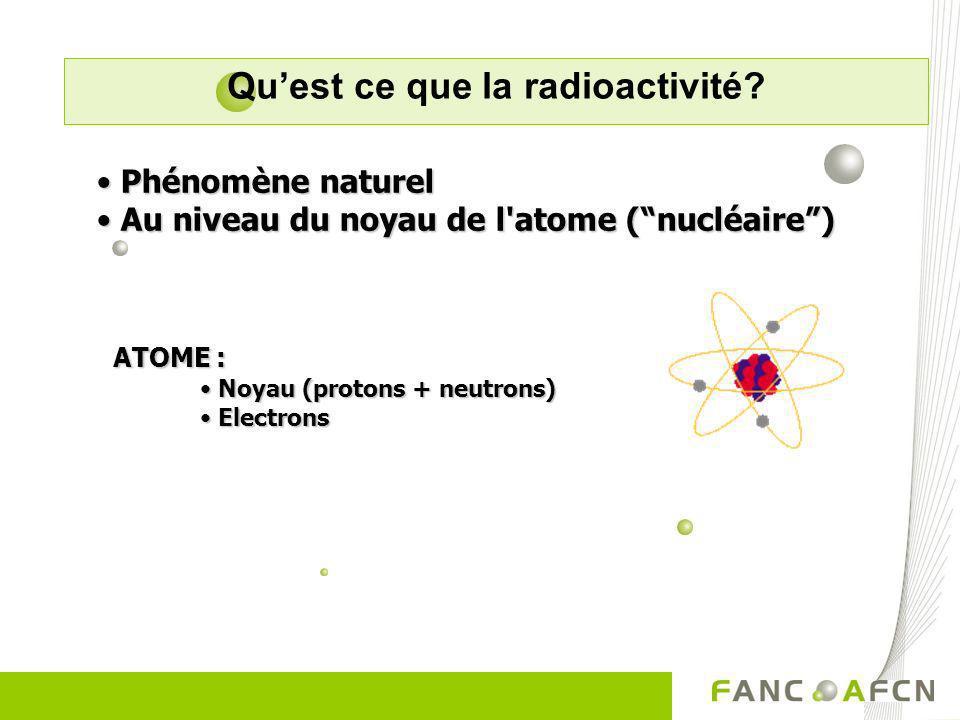 Phénomène naturel Phénomène naturel Au niveau du noyau de l'atome (nucléaire) Au niveau du noyau de l'atome (nucléaire) ATOME : ATOME : Noyau (protons