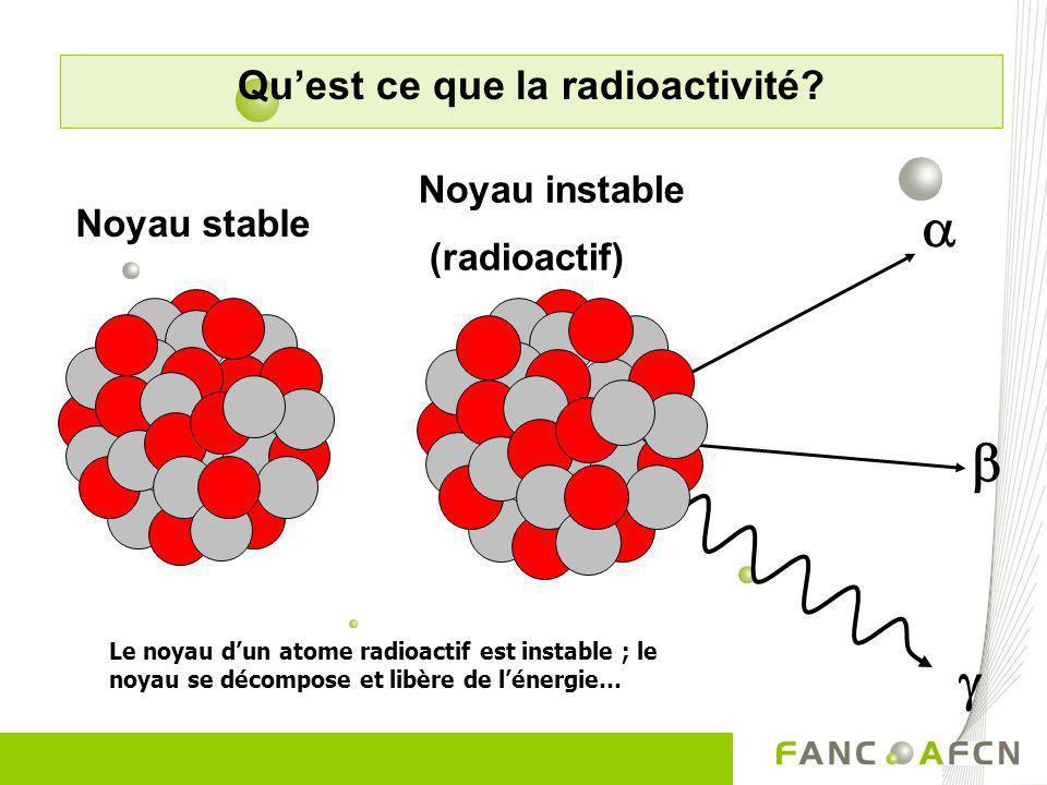 Le noyau dun atome radioactif est instable ; le noyau se décompose et libère de lénergie… Noyau stable Noyau instable (radioactif) Quest ce que la rad