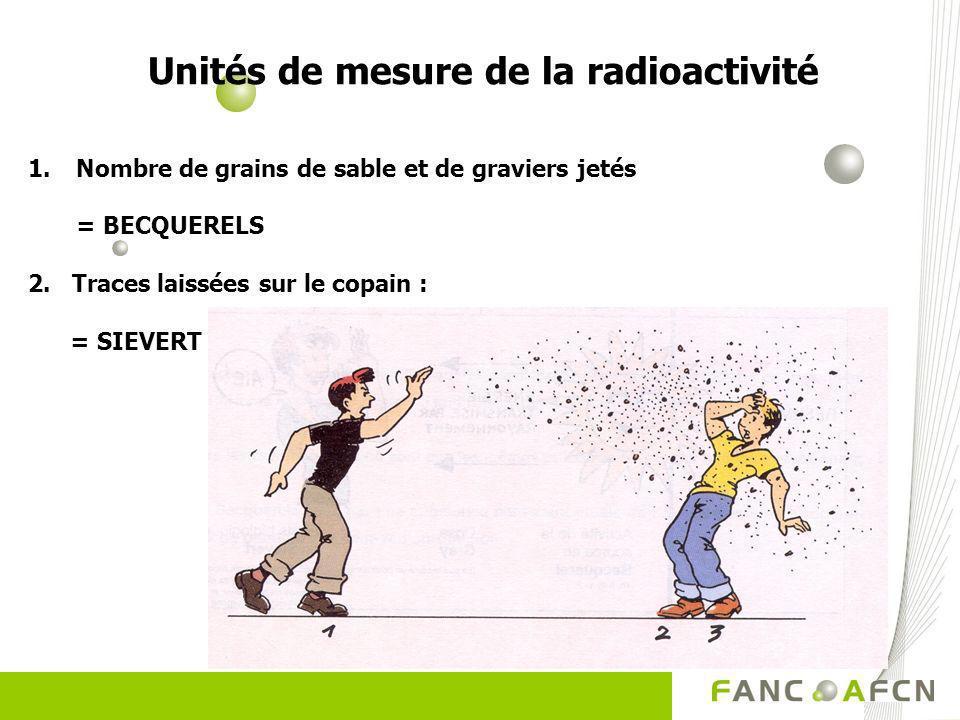 Unités de mesure de la radioactivité 1.Nombre de grains de sable et de graviers jetés = BECQUERELS 2. Traces laissées sur le copain : = SIEVERT
