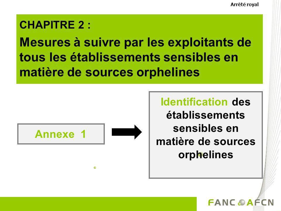 CHAPITRE 2 : Mesures à suivre par les exploitants de tous les établissements sensibles en matière de sources orphelines Arrêté royal Annexe 1 Identifi