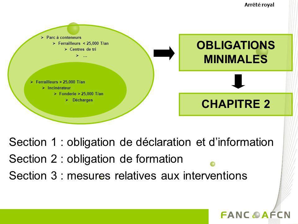 Section 1 : obligation de déclaration et dinformation Section 2 : obligation de formation Section 3 : mesures relatives aux interventions OBLIGATIONS