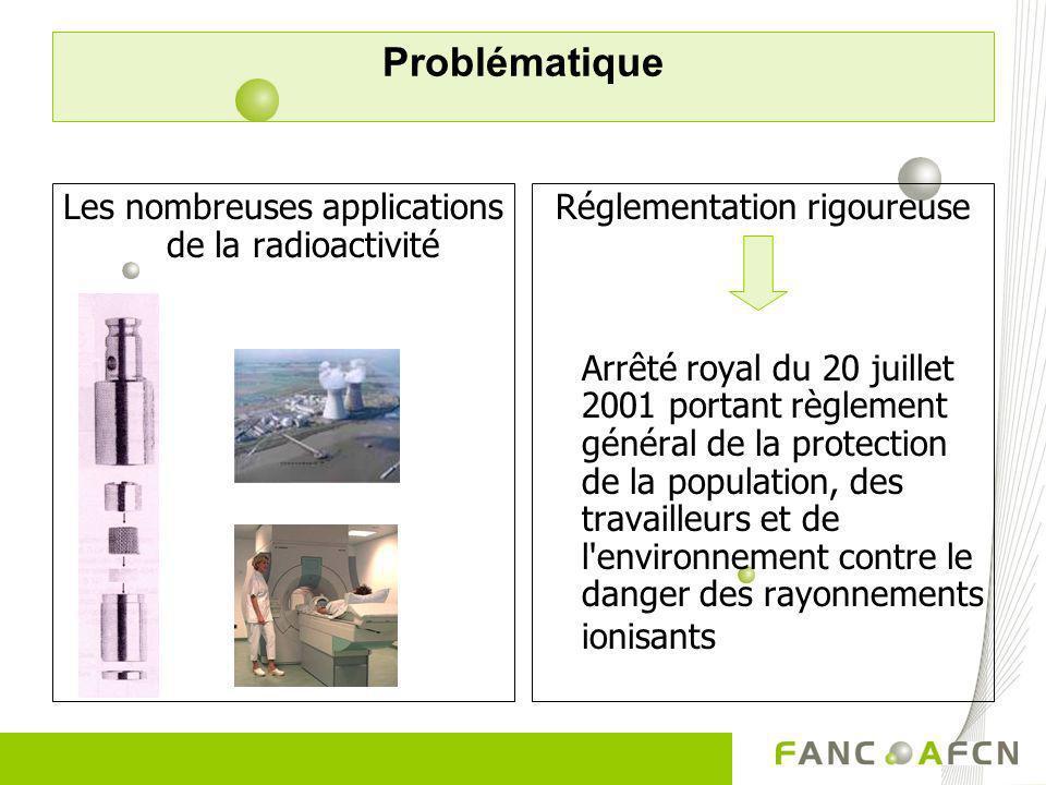 Problématique Les nombreuses applications de la radioactivité Réglementation rigoureuse Arrêté royal du 20 juillet 2001 portant règlement général de l