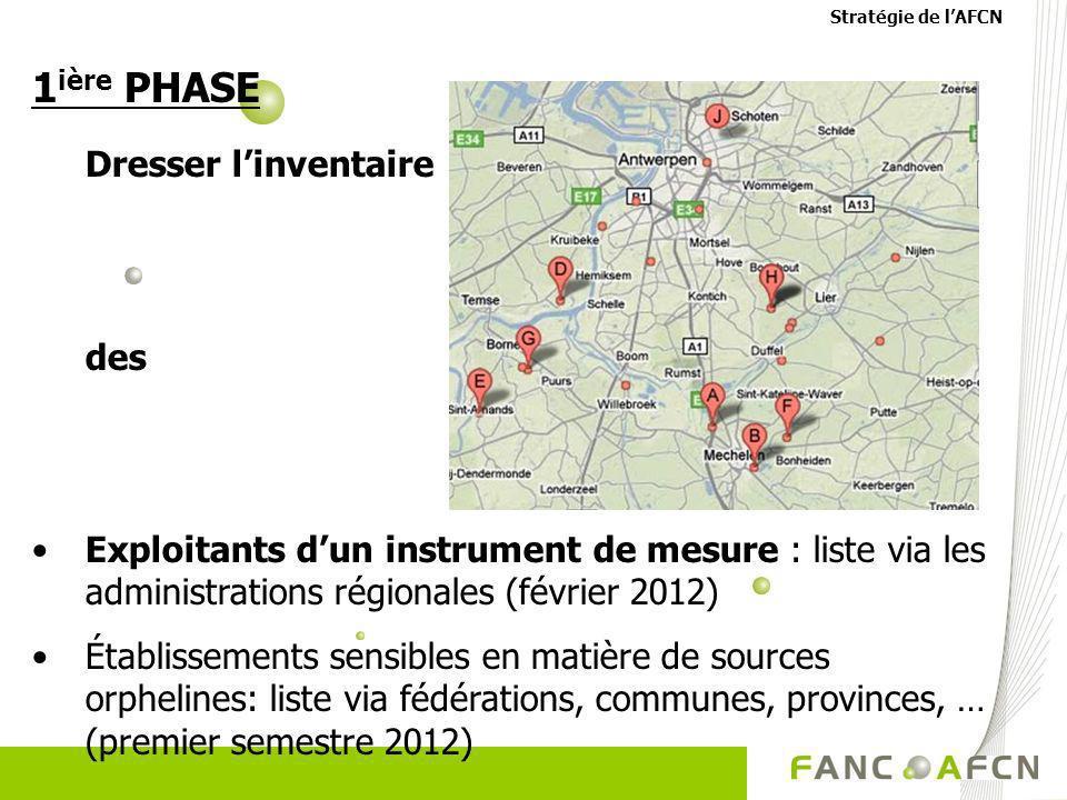 1 ière PHASE Dresser linventaire des Exploitants dun instrument de mesure : liste via les administrations régionales (février 2012) Établissements sen