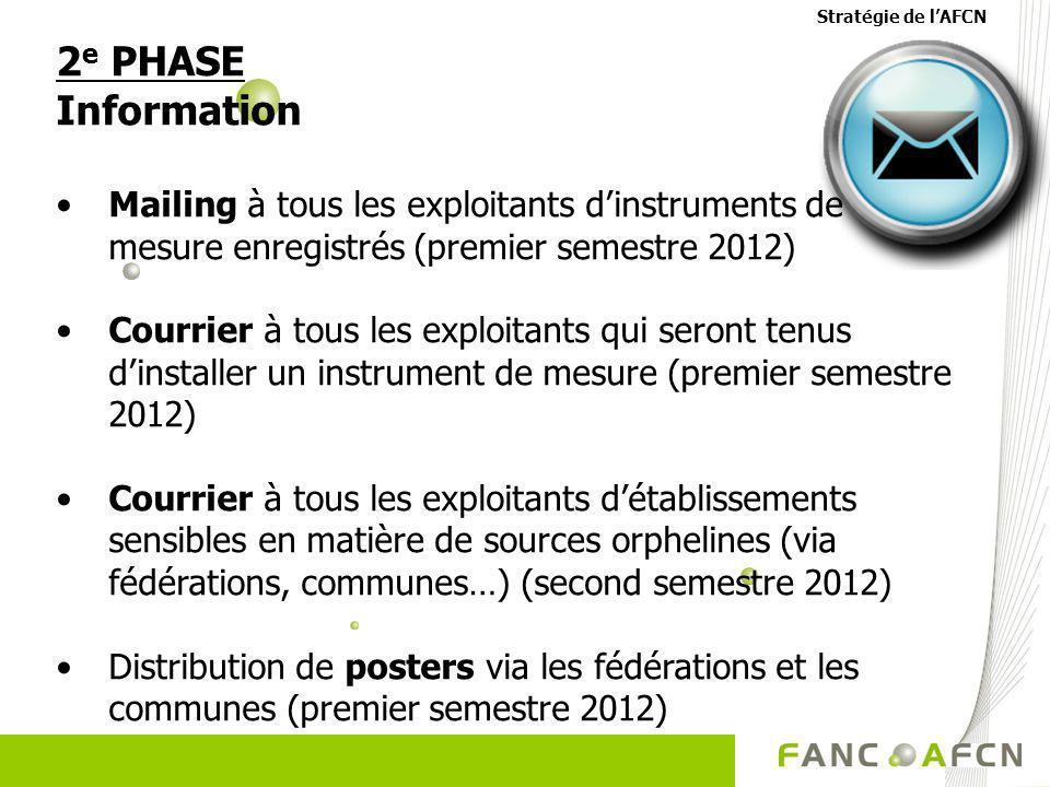 2 e PHASE Information Mailing à tous les exploitants dinstruments de mesure enregistrés (premier semestre 2012) Courrier à tous les exploitants qui se