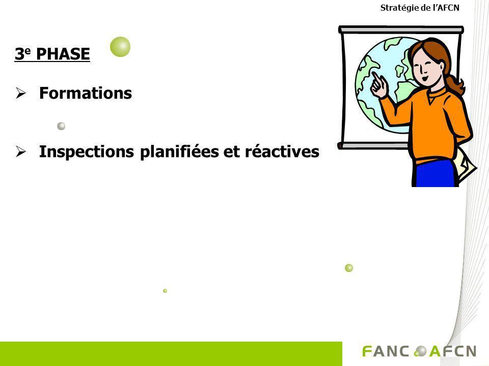 3 e PHASE Formations Inspections planifiées et réactives Stratégie de lAFCN