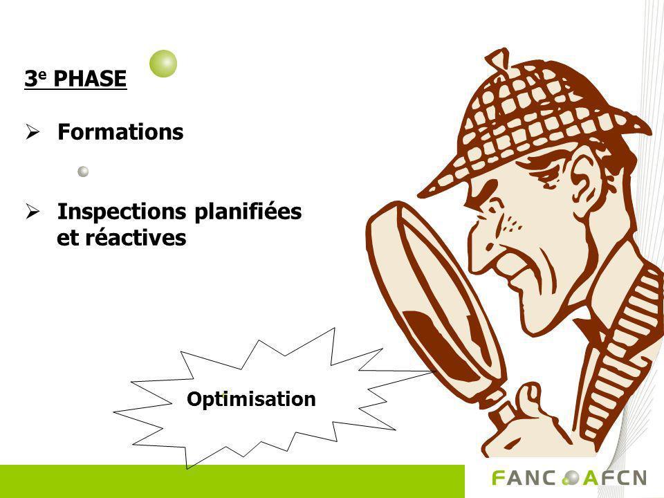 3 e PHASE Formations Inspections planifiées et réactives Optimisation