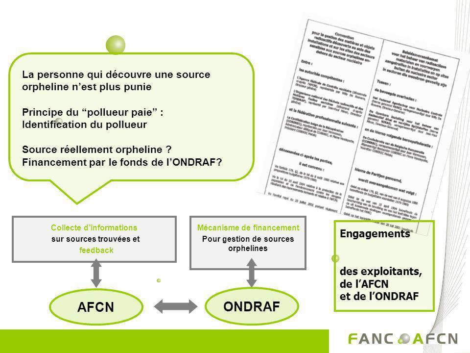 Mécanisme de financement Pour gestion de sources orphelines ONDRAF AFCN La personne qui découvre une source orpheline nest plus punie Principe du poll