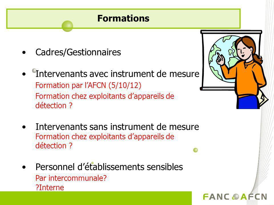 Cadres/Gestionnaires Intervenants avec instrument de mesure Formation par lAFCN (5/10/12) Formation chez exploitants dappareils de détection ? Interve