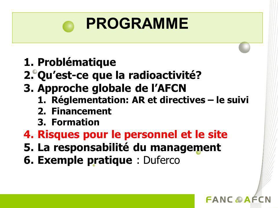 PROGRAMME 1.Problématique 2.Quest-ce que la radioactivité? 3.Approche globale de lAFCN 1.Réglementation: AR et directives – le suivi 2.Financement 3.F