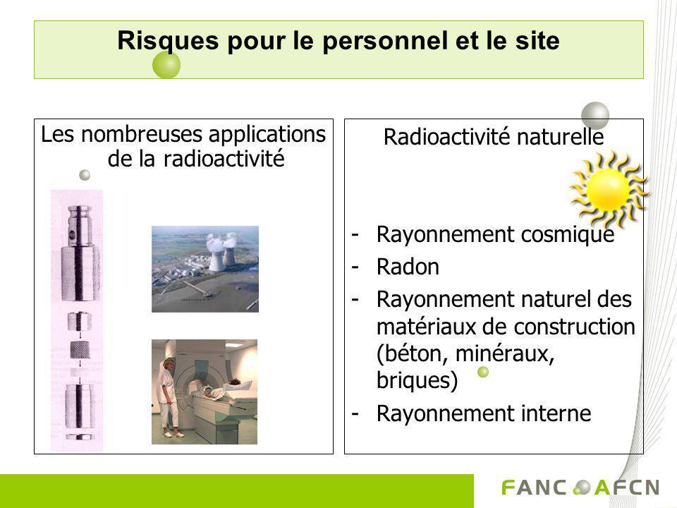 Risques pour le personnel et le site Les nombreuses applications de la radioactivité Radioactivité naturelle -Rayonnement cosmique -Radon -Rayonnement