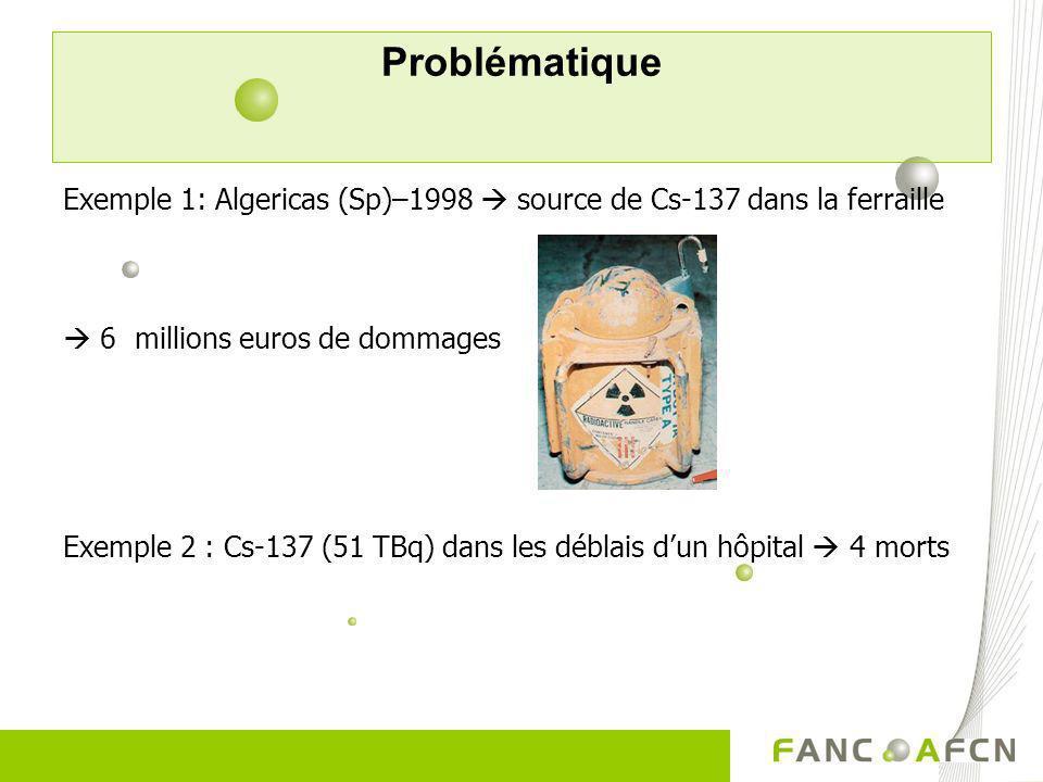 Problématique Exemple 1: Algericas (Sp)–1998 source de Cs-137 dans la ferraille 6 millions euros de dommages Exemple 2 : Cs-137 (51 TBq) dans les débl