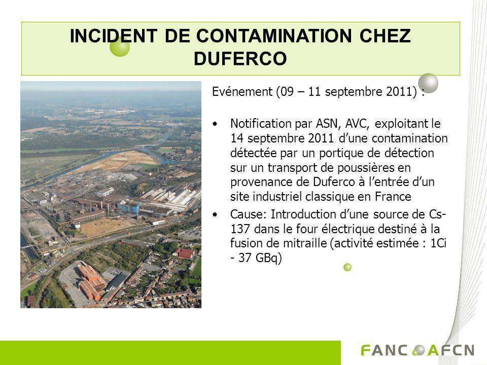INCIDENT DE CONTAMINATION CHEZ DUFERCO Evénement (09 – 11 septembre 2011) : Notification par ASN, AVC, exploitant le 14 septembre 2011 dune contaminat