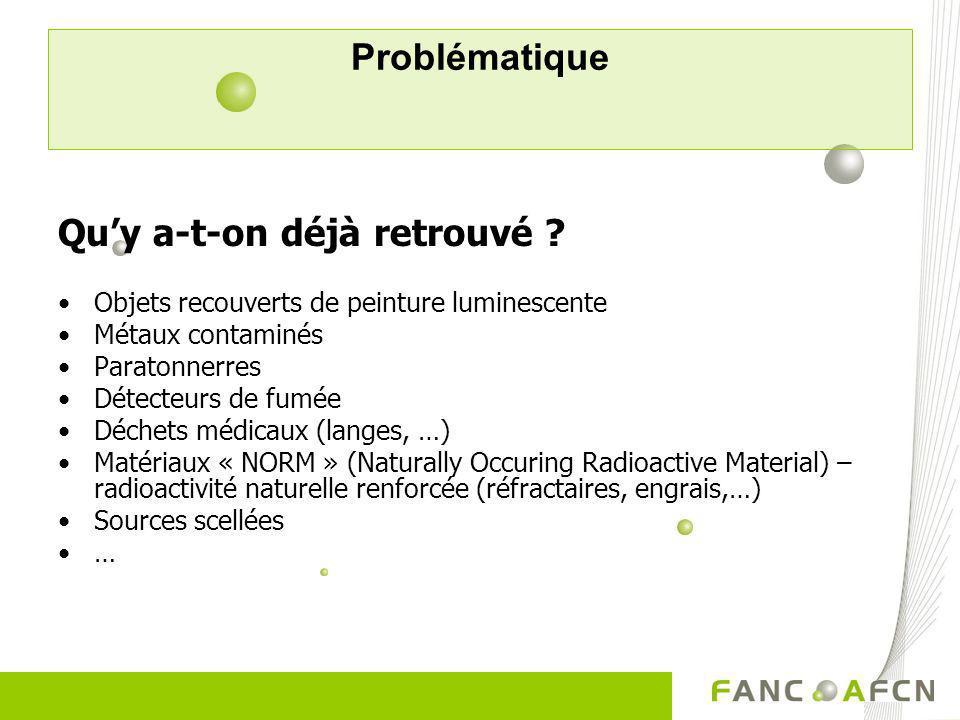 PROGRAMME 1.Problématique 2.Quest-ce que la radioactivité.