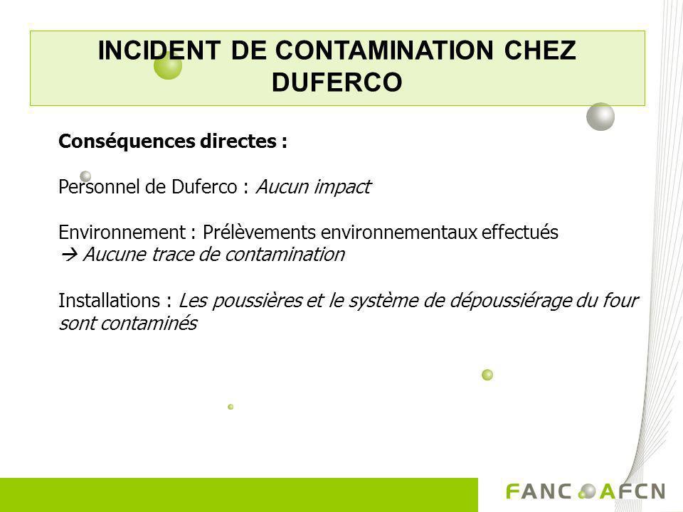 INCIDENT DE CONTAMINATION CHEZ DUFERCO Conséquences directes : Personnel de Duferco : Aucun impact Environnement : Prélèvements environnementaux effec