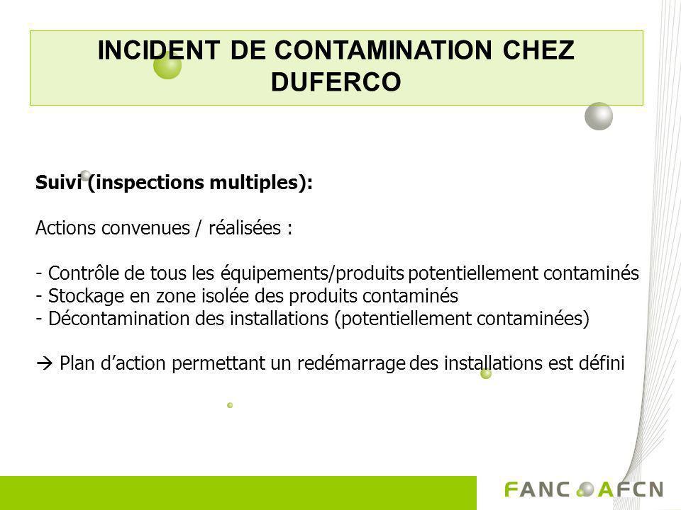 INCIDENT DE CONTAMINATION CHEZ DUFERCO Suivi (inspections multiples): Actions convenues / réalisées : - Contrôle de tous les équipements/produits pote