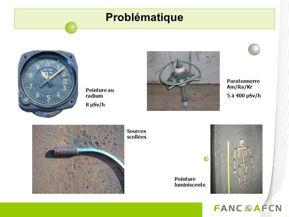 Problématique Fibre de verre (NORM) Minéraux (uranium naturel) 1µSv/h 300µSv/h Déchets médicaux 131 I, 99m Tc Manchons de lampe à gaz (thorium) 3 µSv/h