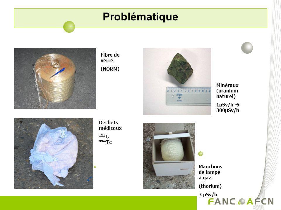 Problématique Fibre de verre (NORM) Minéraux (uranium naturel) 1µSv/h 300µSv/h Déchets médicaux 131 I, 99m Tc Manchons de lampe à gaz (thorium) 3 µSv/