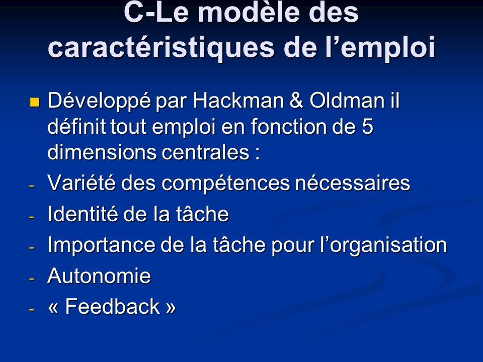 C-Le modèle des caractéristiques de lemploi Développé par Hackman & Oldman il définit tout emploi en fonction de 5 dimensions centrales : Développé pa