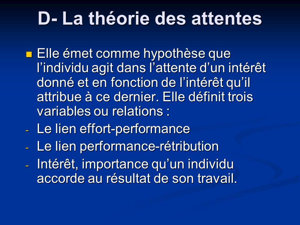 D- La théorie des attentes Elle émet comme hypothèse que lindividu agit dans lattente dun intérêt donné et en fonction de lintérêt quil attribue à ce