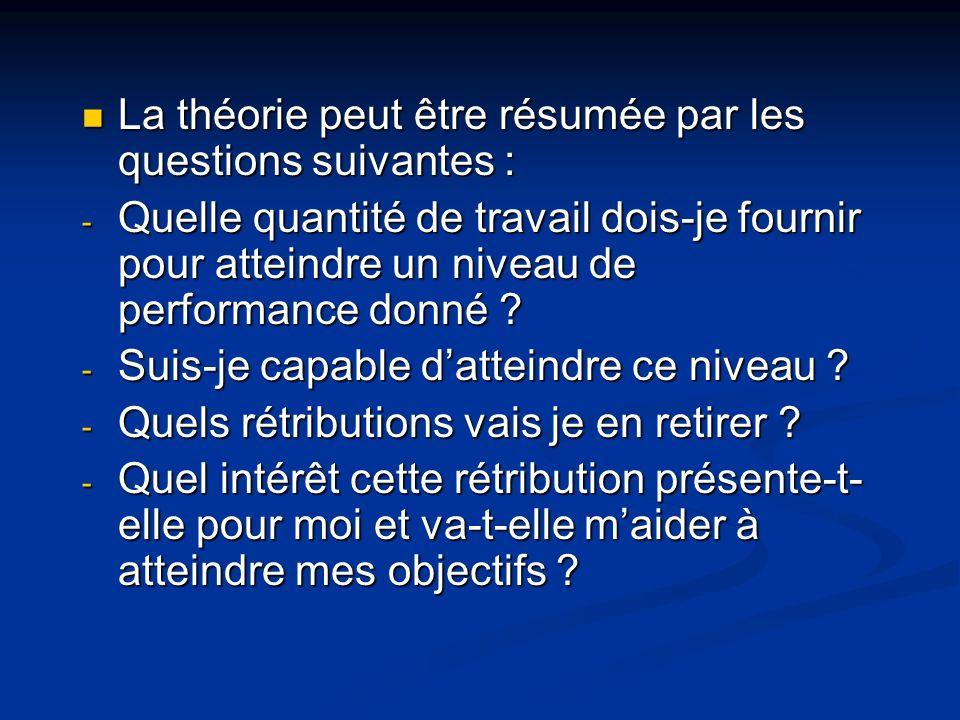 La théorie peut être résumée par les questions suivantes : La théorie peut être résumée par les questions suivantes : - Quelle quantité de travail doi