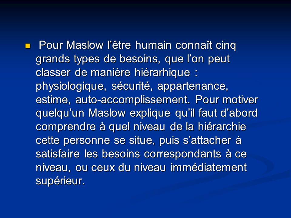 Pour Maslow lêtre humain connaît cinq grands types de besoins, que lon peut classer de manière hiérarhique : physiologique, sécurité, appartenance, es