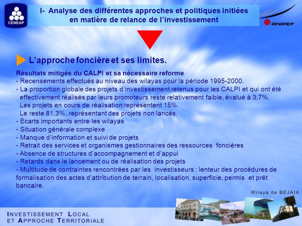 Résultats mitigés du CALPI et sa nécessaire reforme - Recensements effectués au niveau des wilayas pour la période 1995-2000. - La proportion globale