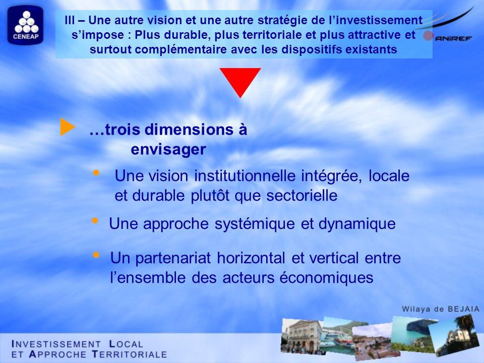 …trois dimensions à envisager Une vision institutionnelle intégrée, locale et durable plutôt que sectorielle Une approche systémique et dynamique Un p