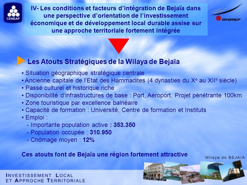Les Atouts Stratégiques de la Wilaya de Bejaïa Situation géographique stratégique centrale Ancienne capitale de lEtat des Hammadites (4 dynasties du X